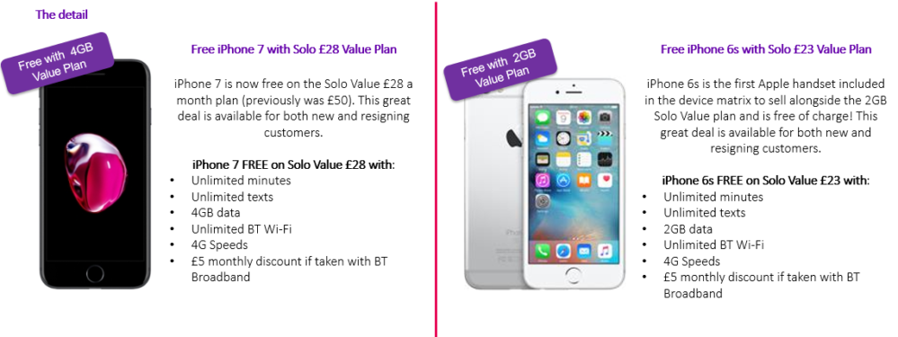 Get a new iPhone from £23 per month - RHM Telecommunications